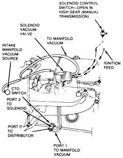 04 Jeep 4 0 Engine Schematic Jeep 4.0 Engine Block Wiring
