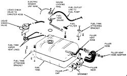 Jeep Cj Fuel Lines Jeep CJ Fuel Tanks Wiring Diagram ~ Odicis