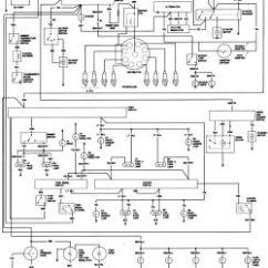 Jeep Cj7 Wiring Diagram 2006 Ford Mustang V6 Fuse Box 81 Data Repair Guides Diagrams Autozone Com 86 Headlight