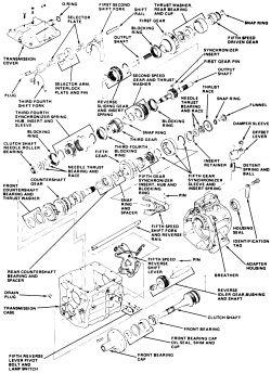 M5r1 Transmission Diagram, M5r1, Free Engine Image For