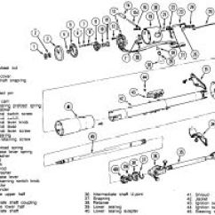 1976 Corvette Dash Wiring Diagram Chevy Mini Starter | Repair Guides Steering Turn Signal Switch Autozone.com
