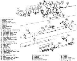 1976 corvette dash wiring diagram car stereo pioneer | repair guides steering turn signal switch autozone.com