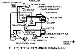 Wiring Diagram For 1984 Jeep Cj 7 Wiring Diagram For 1992