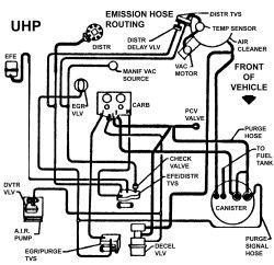 Lamborghini Electrical Diagram, Lamborghini, Free Engine