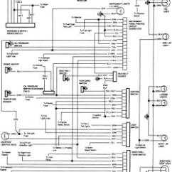 1985 K5 Blazer Fuse Panel Wiring Diagram Kidney Cell Labeled | Repair Guides Diagrams Autozone.com