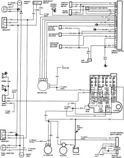 1986 chevy truck power window wiring diagram porsche cayenne headlight repair guides diagrams autozone com 13 c k trucks click image to see an enlarged view