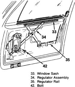 Chevrolet Blazer (Full Size) remove and replace power window