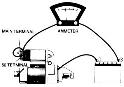 Alternator Diode Test Alternator Amp Test Wiring Diagram