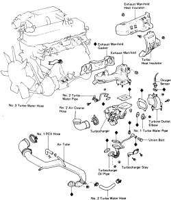 Diagram For 22r Exhaust Manifold Of Engine