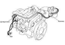 1984 Toyota 22r Vacuum Diagram 1985 Toyota Pickup Vacuum