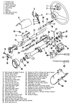 How to break steering lock ford