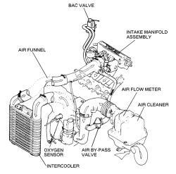 Mazda 626 Throttle Body Mazda Tribute Throttle Body wiring