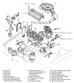 Color Code For 1993 Ford Mustang Wiring Diagram.html