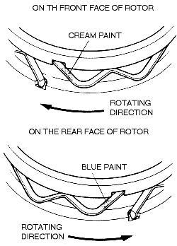 6 Rotor Rotary Engine Smallest Rotary Engine Wiring