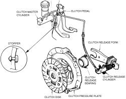 Mazda: hi there i have a 87 mazda rx7. 4 cyl manual. rwd. i