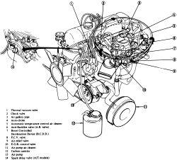Nissan 2 4 Z24 Engine, Nissan, Free Engine Image For User
