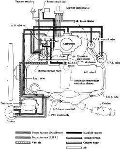 Ford F 250 Neutral Safety Switch Wiring Diagram Clutch