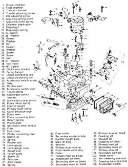 Nissan 1400 carburettor diagram