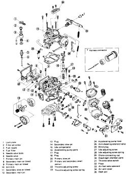 Nissan 1400 carburetor settings