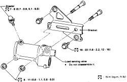 Nissan load sensing valve bypass