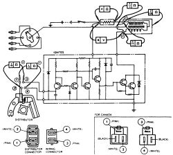 QUICKCAR IGNITION PANEL WIRING DIAGRAM - Auto Electrical ... on