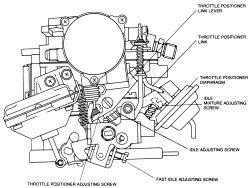 Toyota 4k Engine Diagram • Wiring Diagram For Free