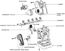 Wiring Diagram 1970 Mg Midget MG Midget Turn Signals