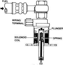 Cold Start Valve Diagram : 24 Wiring Diagram Images