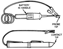 Short Types Of Circuits Modes Of Circuits Wiring Diagram