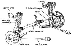 1995 Honda accord front suspension diagram