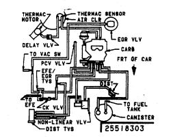 Chevy Tbi Vacuum Line Diagram On 84 Chevy V8 305 Wiring