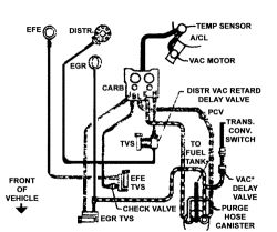 Camaro 1989 Radiator Cooling Fan Switch Location, Camaro