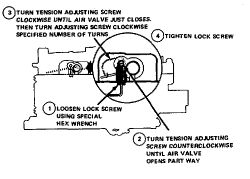 Briggs And Stratton 15 Hp Wiring Diagram Briggs And
