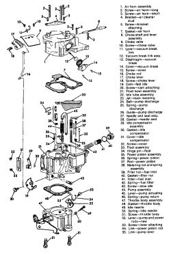 rochester 4 barrel carburetor diagram peugeot 406 wiring   repair guides carbureted fuel system mv 1-bbl autozone.com
