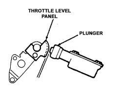 Plunger Switch On Off SPDT Switch Wiring Diagram ~ Odicis