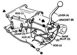 Chevy Muncie Manual Transmission Diagram