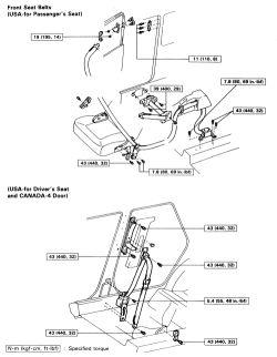 1996 Chevrolet Truck C1500 1/2 ton Sub 2WD 5.7L FI OHV