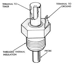 Duramax Fuel Temperature Sensor Location, Duramax, Free