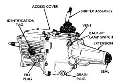 Ford Truck Manual Transmission Identification, Ford, Free