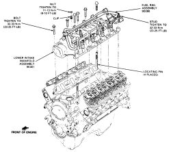 1980 Chevrolet Truck K10 1/2 ton P/U 4WD 5.7L 4BL OHV 8cyl