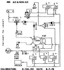 Vacuum advance tube should run from the disributor.