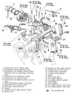 Need to change spark plugs on 1995 Mitsubishi Montero SR 3500.