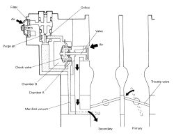 Corvette L98 Engine Diagram Crankshaft. Corvette. Auto
