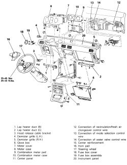 80 Corvette Fuse Box 80 Corvette Windshield Wiring Diagram