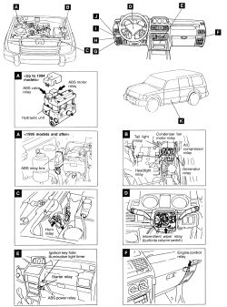 Mitsubishi Warning Light Guide, Mitsubishi, Free Engine
