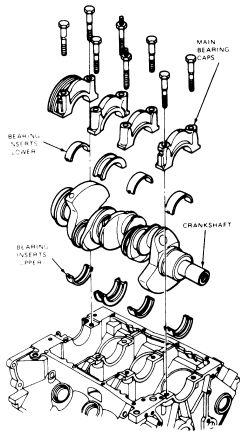 Audi A3 1 6 Fuse Box Diagram Audi A3 Horn Wiring Diagram