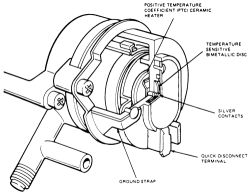 Wiring Diagram For Electric Choke Electric Scooter Wiring