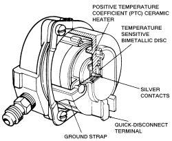 2007 Chevrolet Truck Silverado 1500 4WD 5.3L Flex Fuel OHV