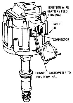 Wiring Diagram 79 Hei Ignition Help Needed Please Second Generation