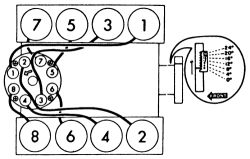 chevy 305 firing order diagram edwards addressable fire alarm wiring | repair guides orders autozone.com